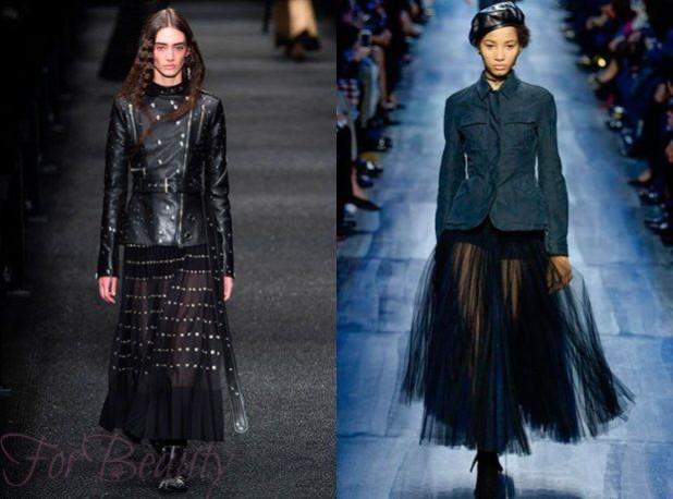 Юбки 2018 года модные тенденции